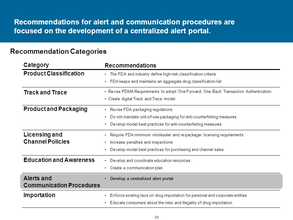 53 Recommendations for alert and communication procedures are focused on the development of a centralized alert portal.