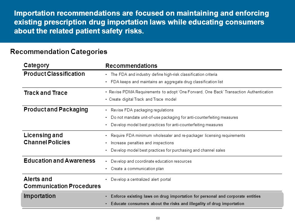 58 Importation recommendations are focused on maintaining and enforcing existing prescription drug importation laws while educating consumers about the related patient safety risks.