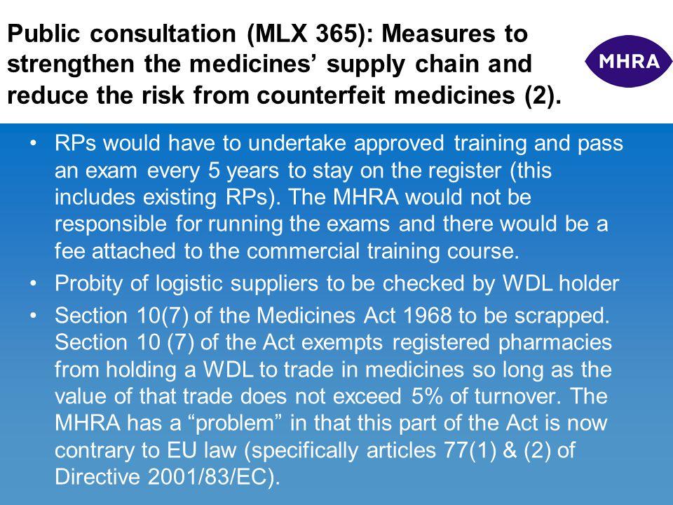 Falsified Medicines Directive 2011/62/EU (2).