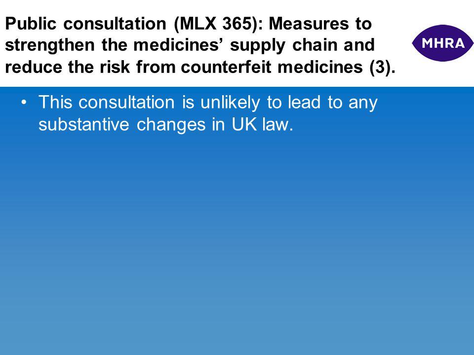 Falsified Medicines Directive 2011/62/EU (3).