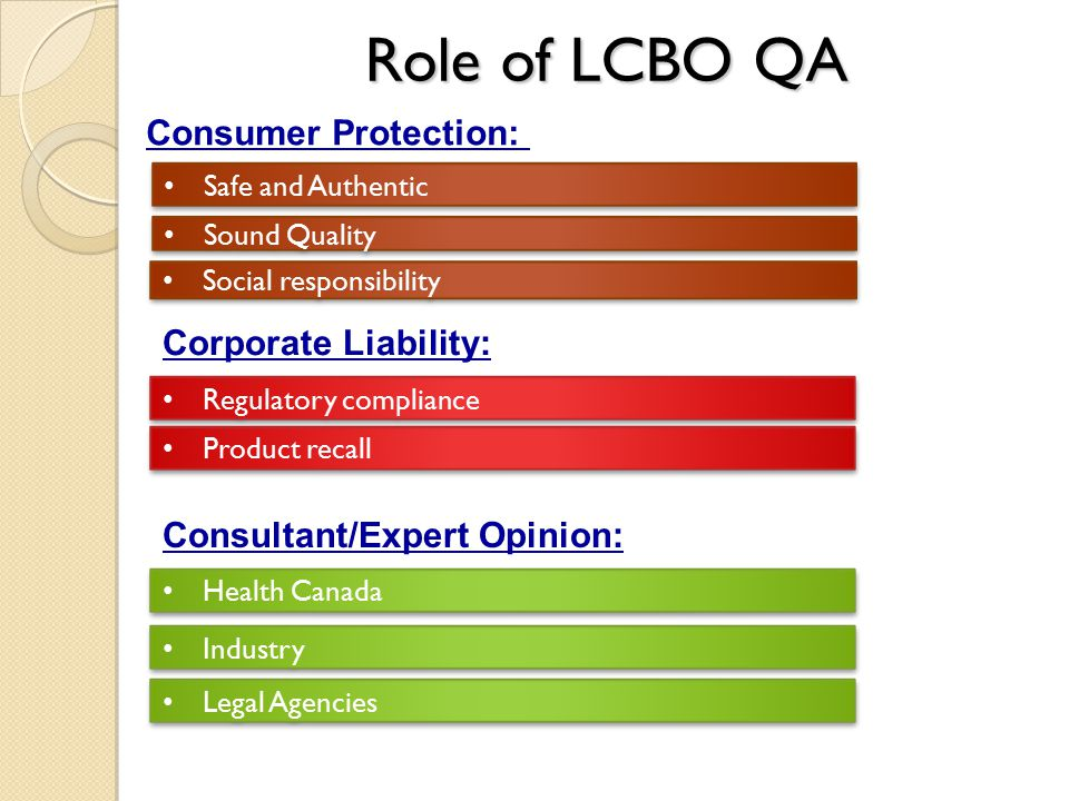 Role of LCBO QA Consumer Protection: Safe and Authentic Sound Quality Social responsibility Corporate Liability: Regulatory compliance Product recall Consultant/Expert Opinion: Health Canada Industry Legal Agencies