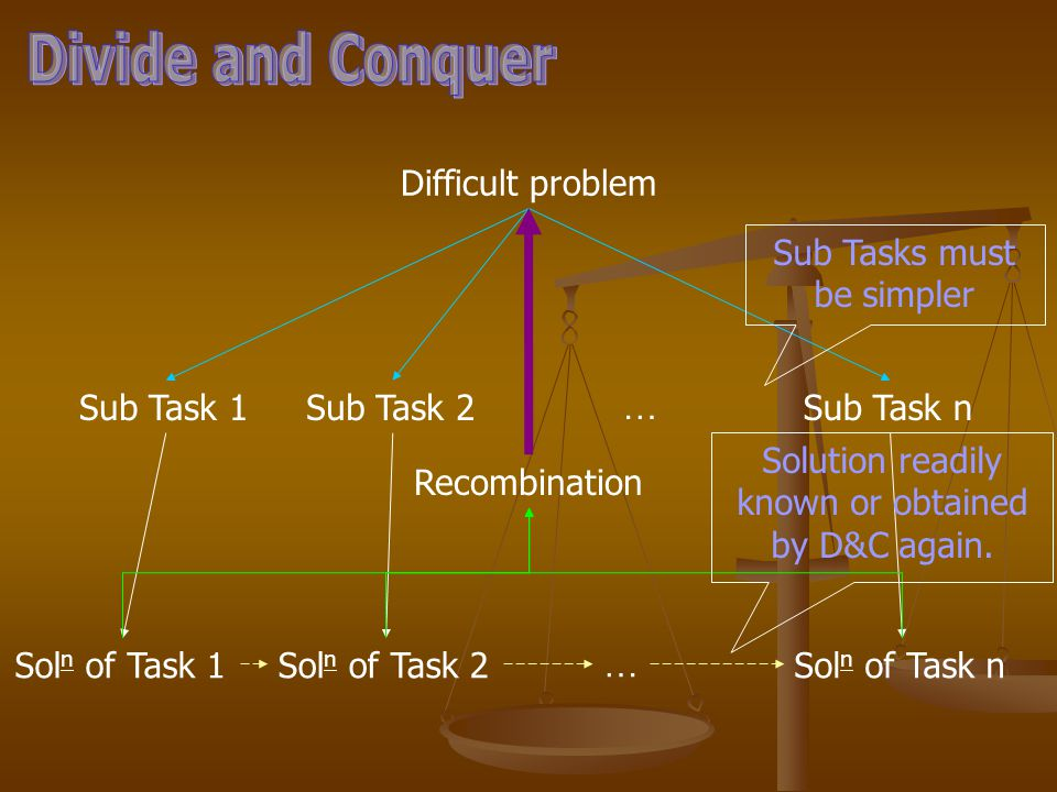 Some terms:TermsMeaningRemarkD&C Divide and Conquer Problem solving technique Simpler 1.