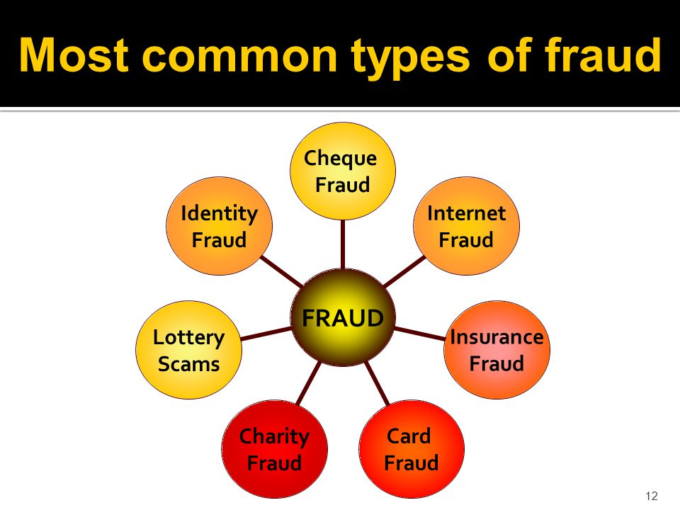 12 Most common types of fraud FRAUD Cheque Fraud Internet Fraud Insurance Fraud Card Fraud Charity Fraud Lottery Scams Identity Fraud