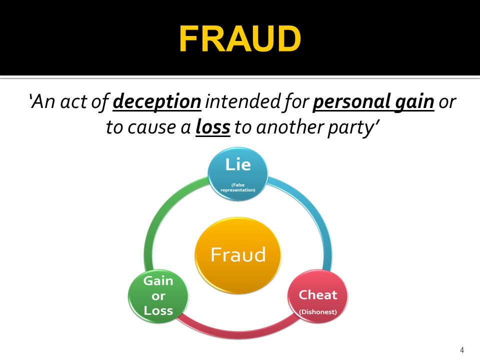5 Fraud in terms of the Law In terms of Article 308 of the Criminal Code, the crime of fraud is committed by: 'Whosoever, by means of any unlawful practice, or by the use of any fictitious name, or the assumption of any false designation, or by means of any other deceit, device or pretence calculated to lead to the belief in the existence of any fictitious enterprise or of any imaginary power, influence or credit, or to create the expectation or apprehension of any chimerical event, shall make any gain to the prejudice of another person.'