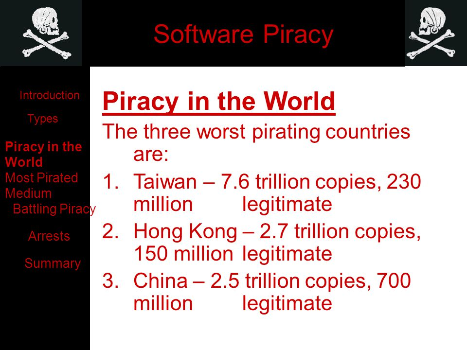 Software Piracy Piracy in the World The three worst pirating countries are: 1.Taiwan – 7.6 trillion copies, 230 million legitimate 2.Hong Kong – 2.7 trillion copies, 150 million legitimate 3.China – 2.5 trillion copies, 700 million legitimate Introduction Types Piracy in the World Most Pirated Medium Battling Piracy Arrests Summary
