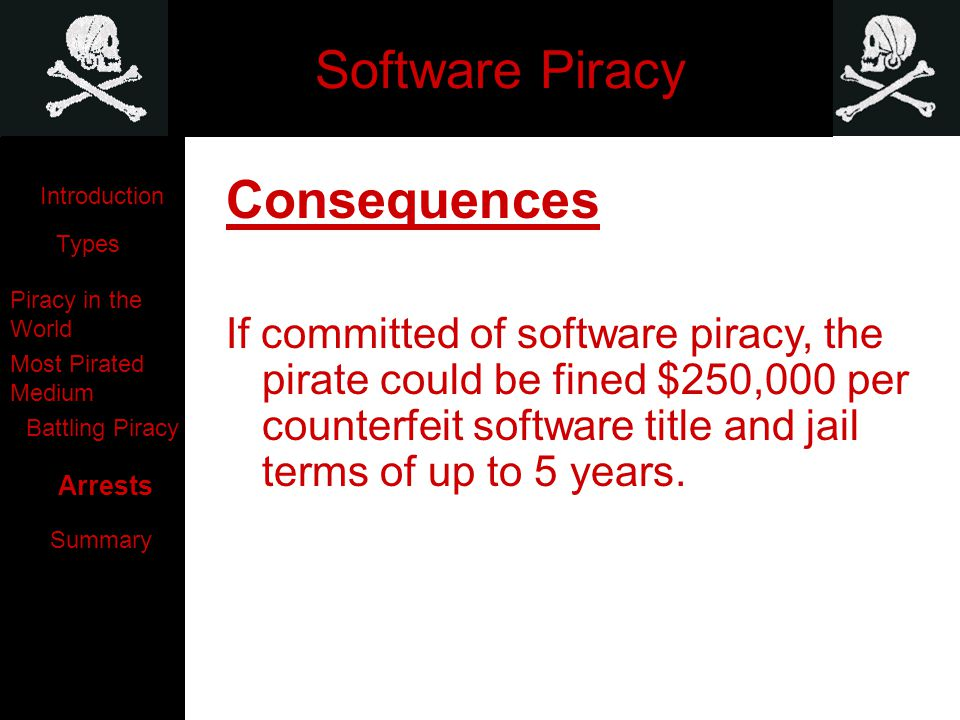 Software Piracy Introduction Types Piracy in the World Most Pirated Medium Battling Piracy Arrests Summary Consequences If committed of software piracy, the pirate could be fined $250,000 per counterfeit software title and jail terms of up to 5 years.