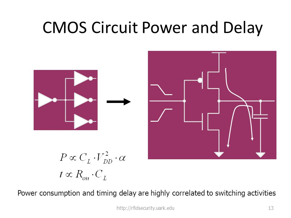 CMOS Circuit Power and Delay http://rfidsecurity.uark.edu13 Power consumption and timing delay are highly correlated to switching activities