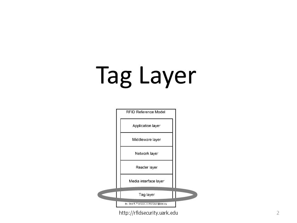 Tag Layer http://rfidsecurity.uark.edu 2