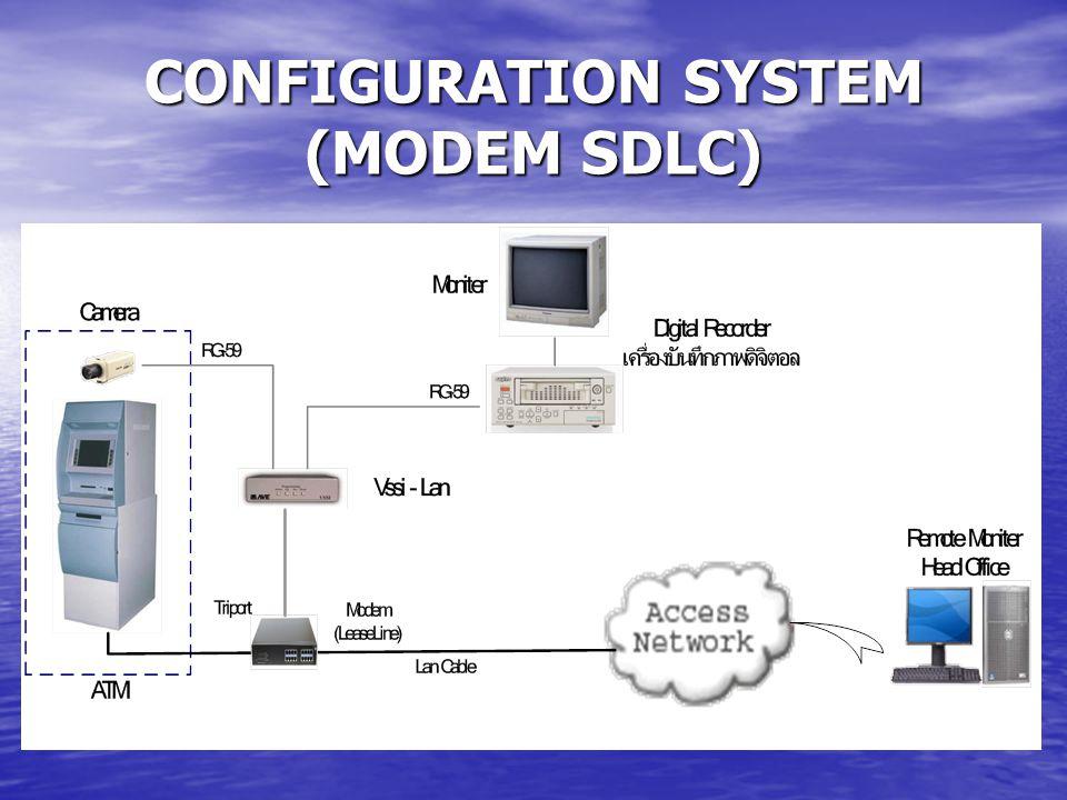 CONFIGURATION SYSTEM (MODEM SDLC)