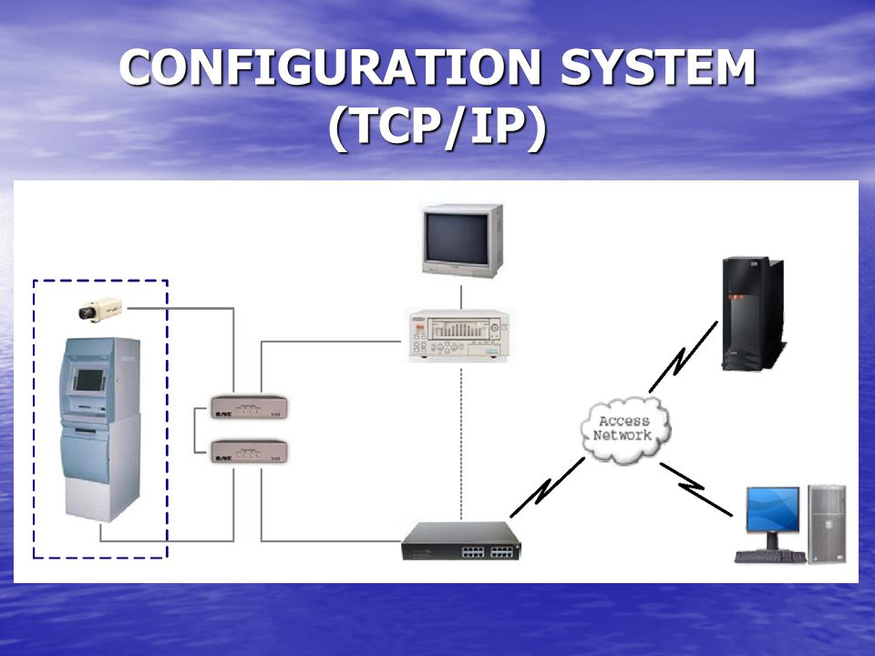 CONFIGURATION SYSTEM (TCP/IP)