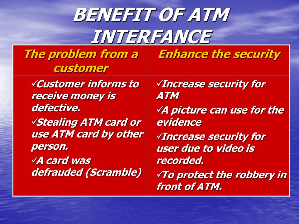 BENEFIT OF ATM INTERFANCE The problem from a customer Enhance the security Customer informs to receive money is defective.