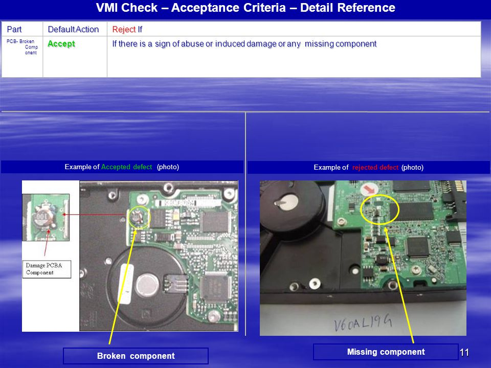 11 VMI Check – Acceptance Criteria – Detail ReferencePart Default Action Reject If PCB- Broken Comp onent Accept If there is a sign of abuse or induce