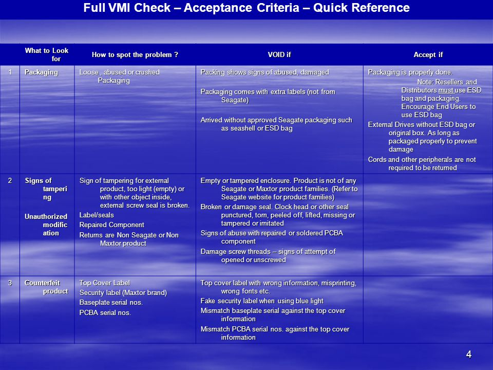 4 Full VMI Check – Acceptance Criteria – Quick Reference What to Look for How to spot the problem ? VOID if Accept if 1Packaging Loose, abused or crus