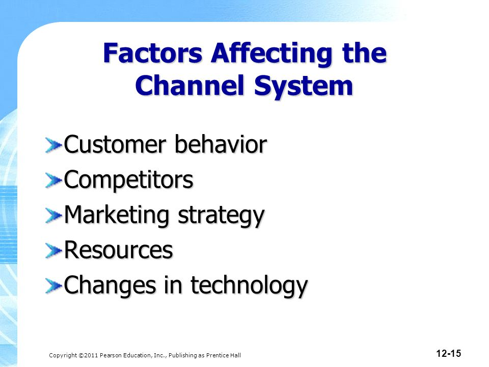Copyright ©2011 Pearson Education, Inc., Publishing as Prentice Hall 12-15 Customer behavior Competitors Marketing strategy Resources Changes in technology Factors Affecting the Channel System