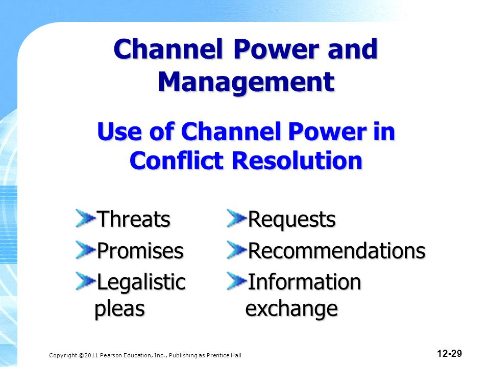 Copyright ©2011 Pearson Education, Inc., Publishing as Prentice Hall 12-29 Use of Channel Power in Conflict Resolution ThreatsPromises Legalistic pleas RequestsRecommendations Information exchange Channel Power and Management