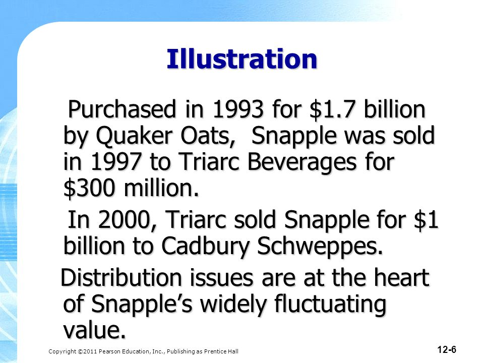 Copyright ©2011 Pearson Education, Inc., Publishing as Prentice Hall 12-6 Illustration Purchased in 1993 for $1.7 billion by Quaker Oats, Snapple was sold in 1997 to Triarc Beverages for $300 million.