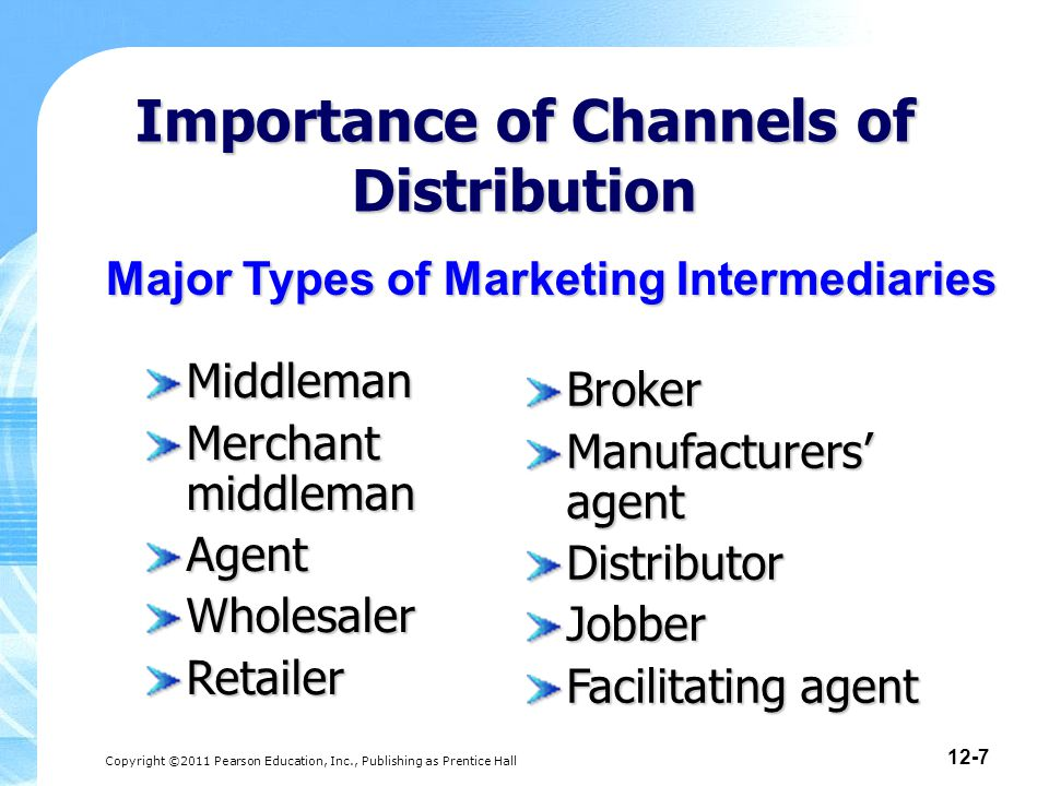 Copyright ©2011 Pearson Education, Inc., Publishing as Prentice Hall 12-7 Importance of Channels of Distribution Major Types of Marketing Intermediaries Middleman Merchant middleman AgentWholesalerRetailer Broker Manufacturers' agent DistributorJobber Facilitating agent