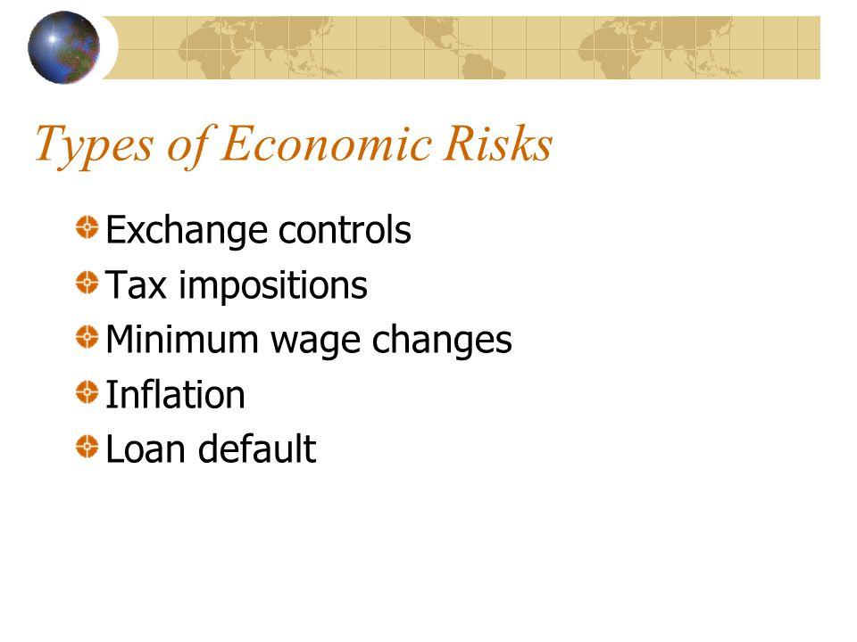 Types of Economic Risks Exchange controls Tax impositions Minimum wage changes Inflation Loan default