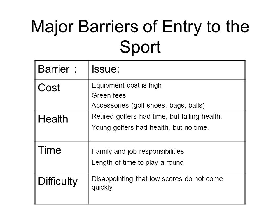 Major Barriers of Entry to the Sport Barrier :Issue: Cost Equipment cost is high Green fees Accessories (golf shoes, bags, balls) Health Retired golfe