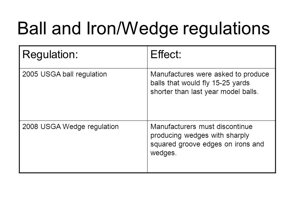 Ball and Iron/Wedge regulations Regulation:Effect: 2005 USGA ball regulationManufactures were asked to produce balls that would fly 15-25 yards shorte