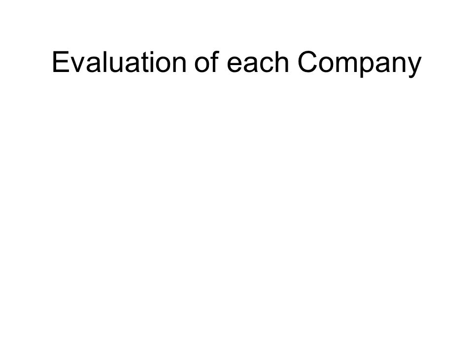Evaluation of each Company