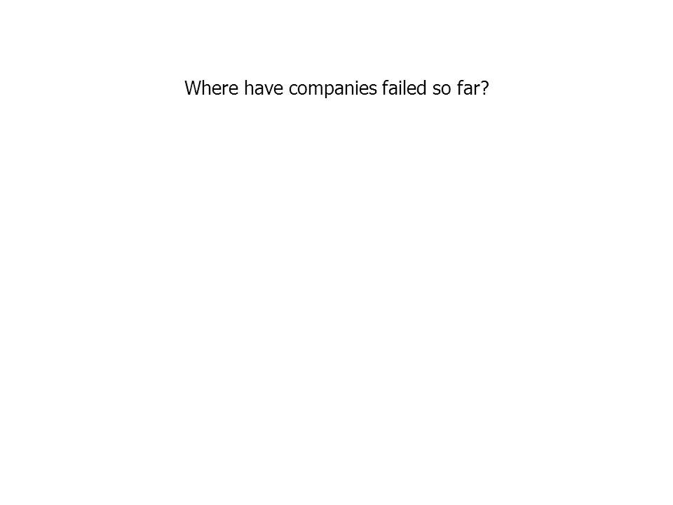 Where have companies failed so far?