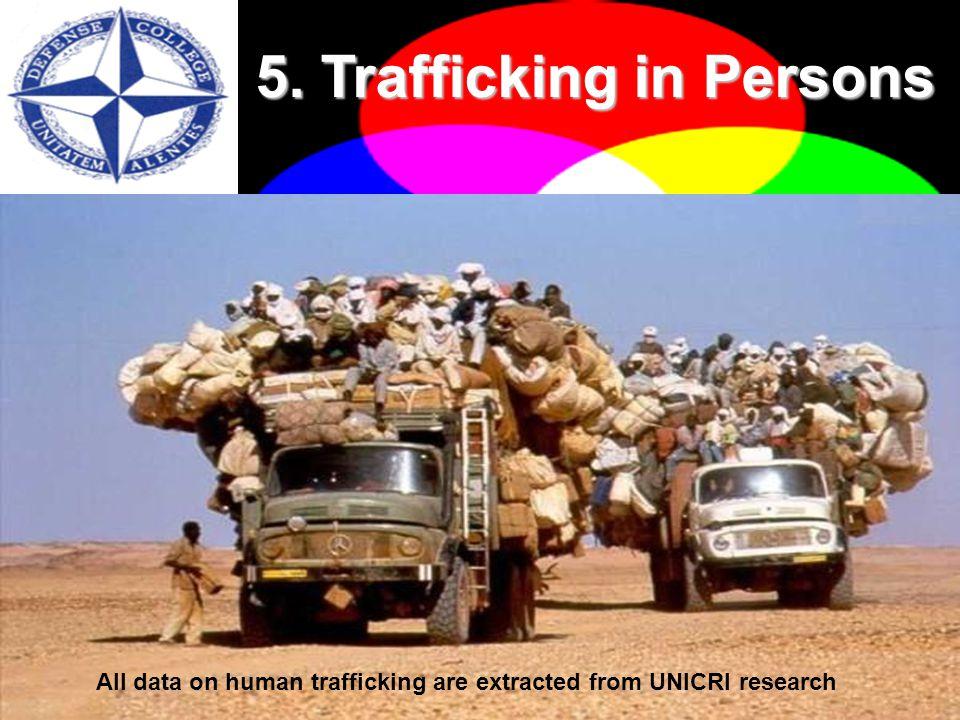 33 5. Human Trafficking 5.