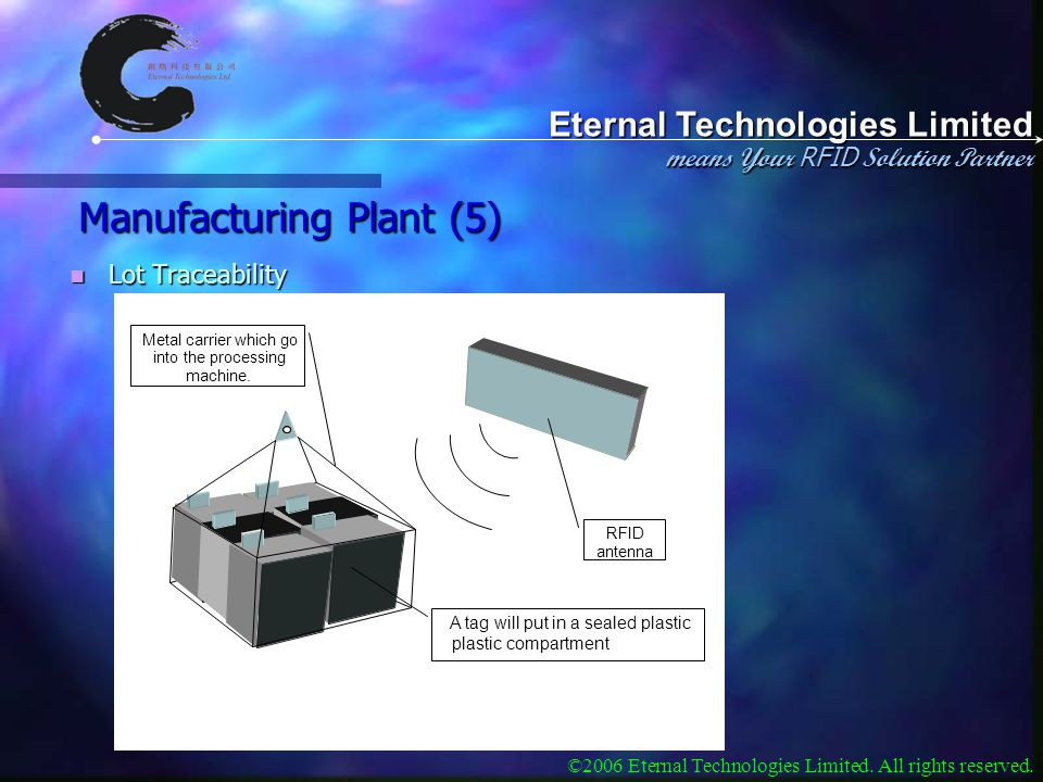 Eternal Technologies Limited means Your RFID Solution Partner ©2006 Eternal Technologies Limited. All rights reserved. Manufacturing Plant (5) Lot Tra