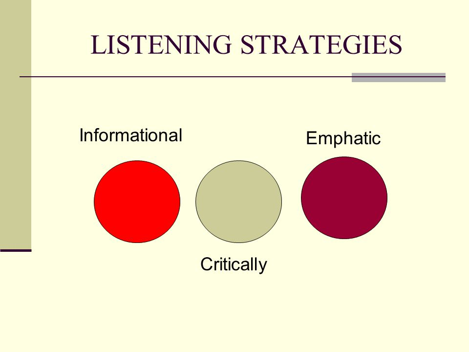 LISTENING STRATEGIES Informational Critically Emphatic