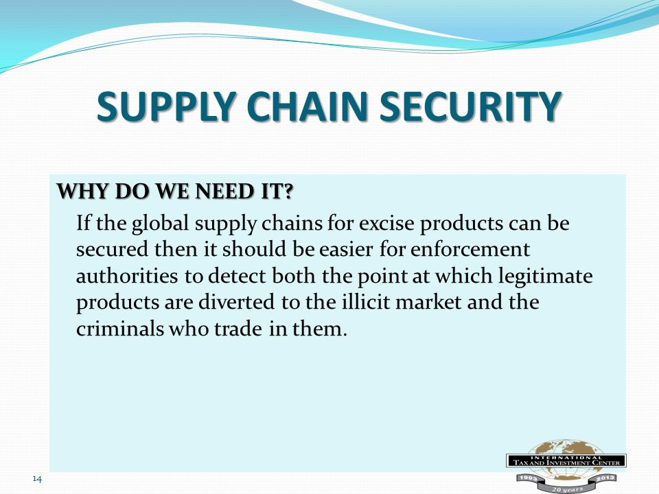 SUPPLY CHAIN SECURITY WHY DO WE NEED IT.