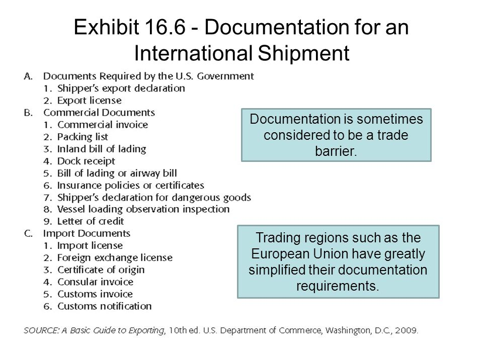 Exhibit 16.6 - Documentation for an International Shipment Trading regions such as the European Union have greatly simplified their documentation requ