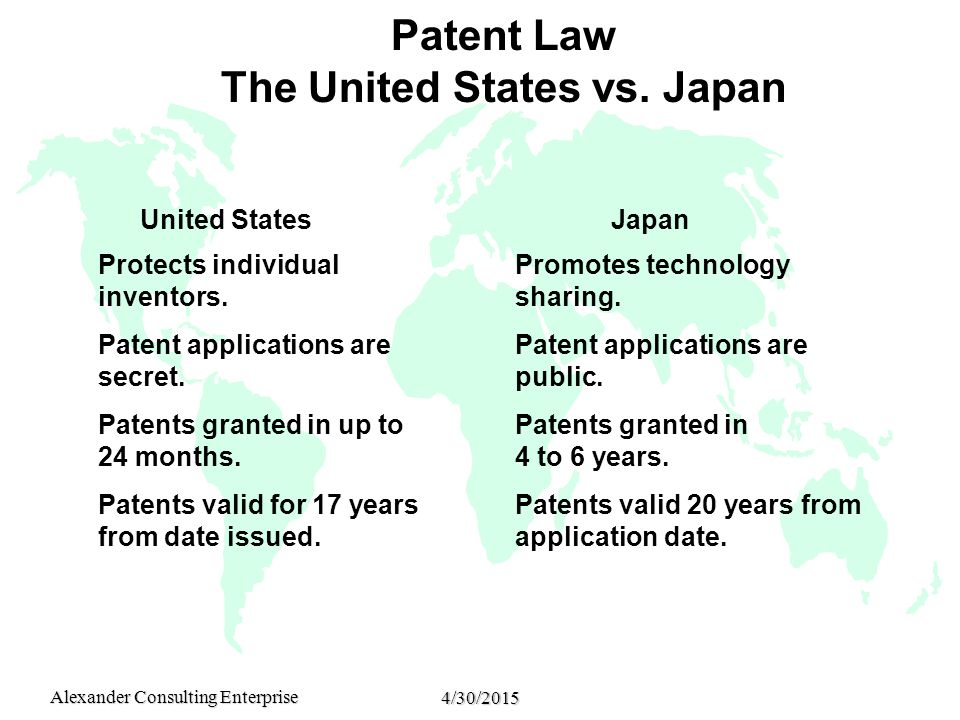 Alexander Consulting Enterprise 4/30/2015 Patent Law The United States vs.