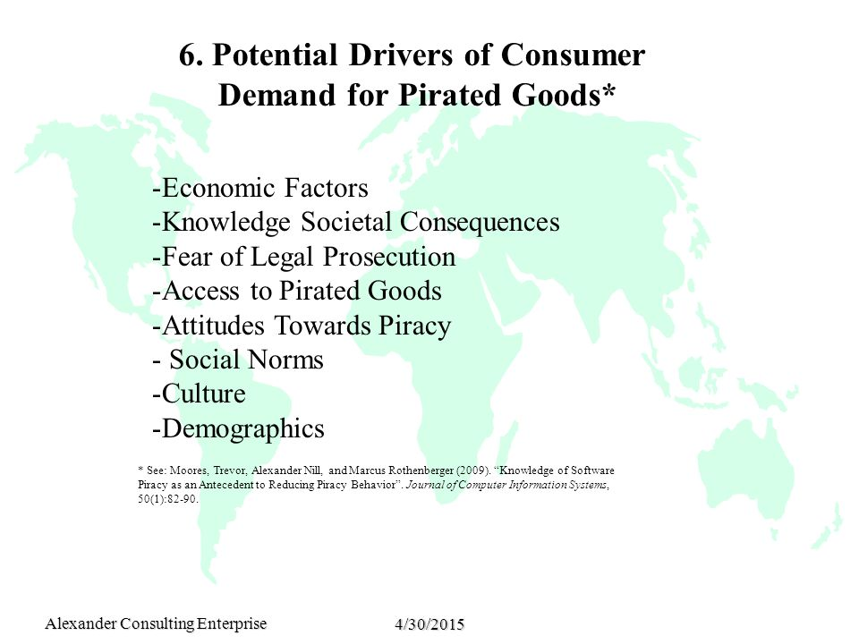 Alexander Consulting Enterprise 4/30/2015 6. Potential Drivers of Consumer Demand for Pirated Goods* -Economic Factors -Knowledge Societal Consequence