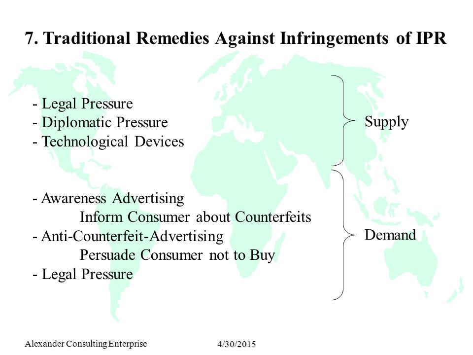 Alexander Consulting Enterprise 4/30/2015 7. Traditional Remedies Against Infringements of IPR - Legal Pressure - Diplomatic Pressure - Technological