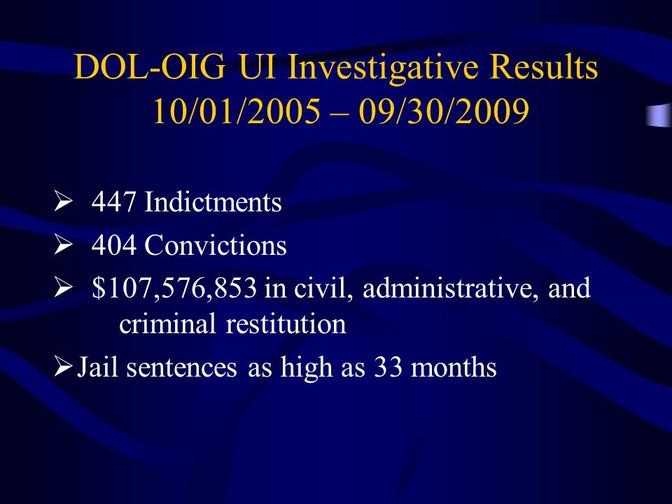 DOL-OIG UI Investigative Results 10/01/2005 – 09/30/2009  447 Indictments  404 Convictions  $107,576,853 in civil, administrative, and criminal restitution  Jail sentences as high as 33 months