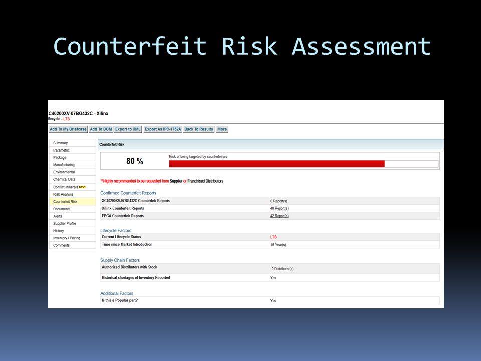 Counterfeit Risk Assessment