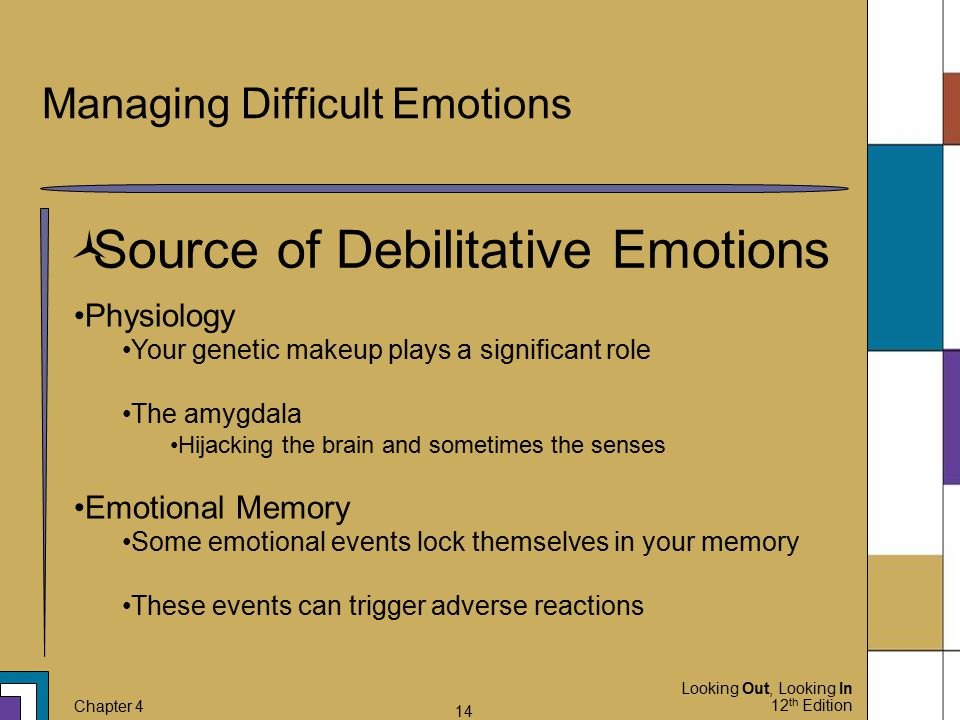 Looking Out, Looking In 12 th Edition Chapter 4 14 Managing Difficult Emotions  Source of Debilitative Emotions Physiology Your genetic makeup plays
