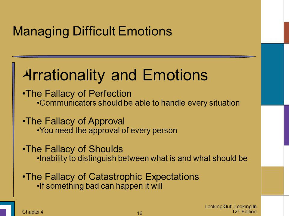 Looking Out, Looking In 12 th Edition Chapter 4 16 Managing Difficult Emotions  Irrationality and Emotions The Fallacy of Perfection Communicators sh