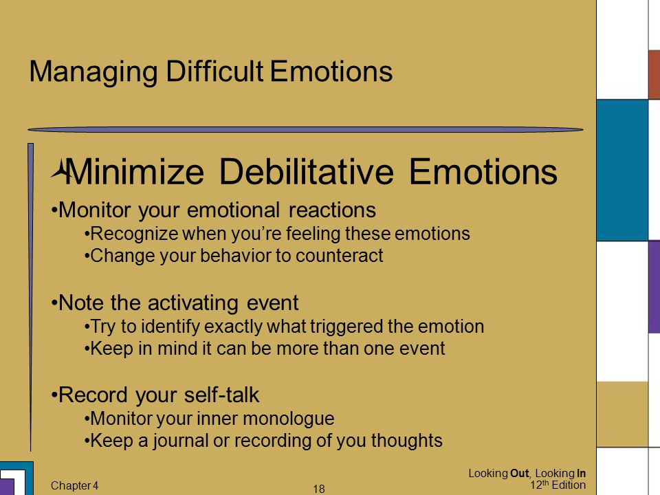 Looking Out, Looking In 12 th Edition Chapter 4 18 Managing Difficult Emotions  Minimize Debilitative Emotions Monitor your emotional reactions Recog