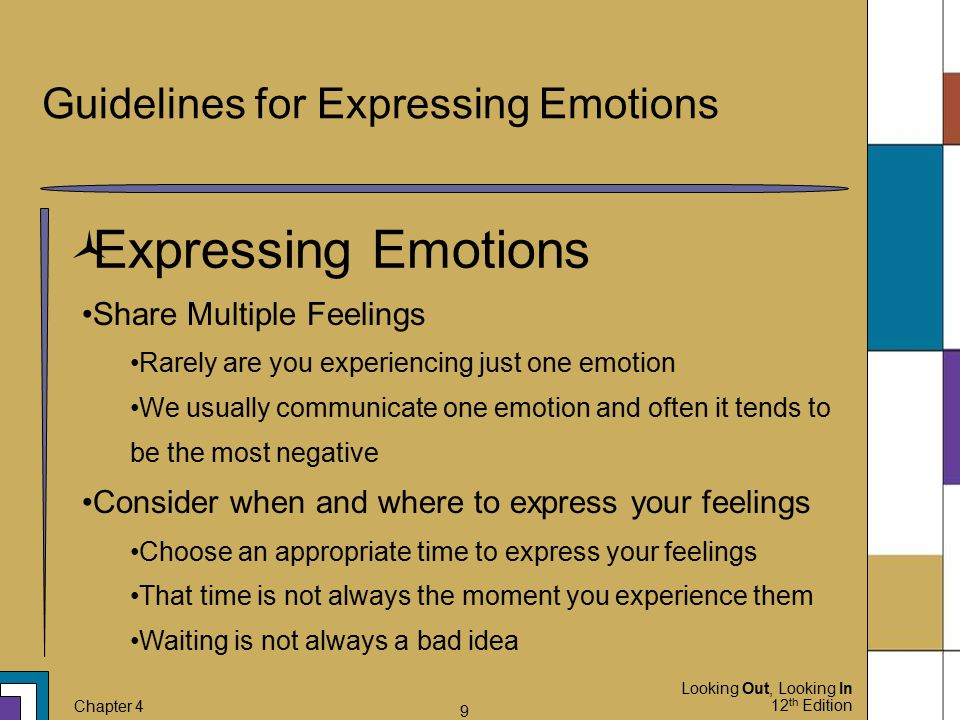 Looking Out, Looking In 12 th Edition Chapter 4 9 Guidelines for Expressing Emotions  Expressing Emotions Share Multiple Feelings Rarely are you expe