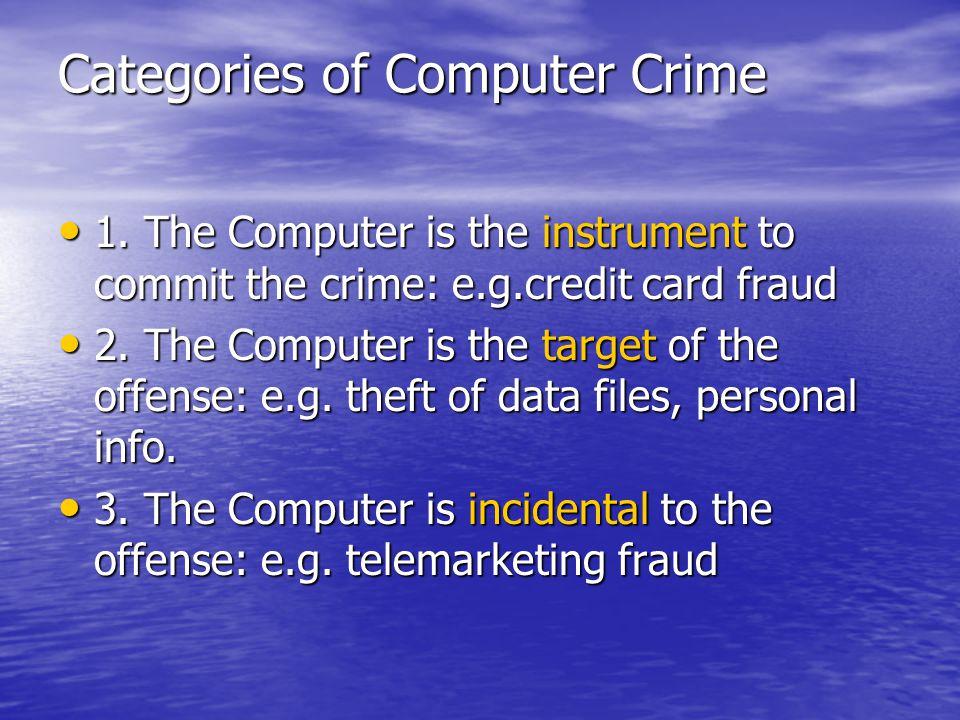 Reporting Computer-Related Crime Computer intrusion (i.e.