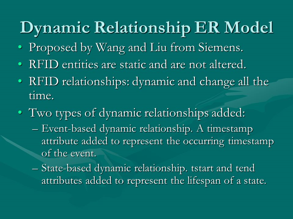 Dynamic Relationship ER Model Proposed by Wang and Liu from Siemens.Proposed by Wang and Liu from Siemens.