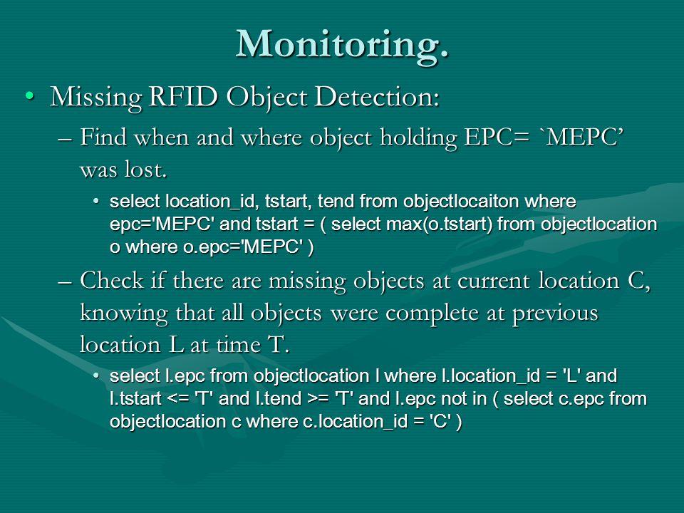 Monitoring.