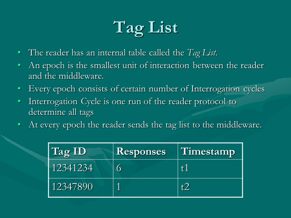 Tag List The reader has an internal table called the Tag List.The reader has an internal table called the Tag List.