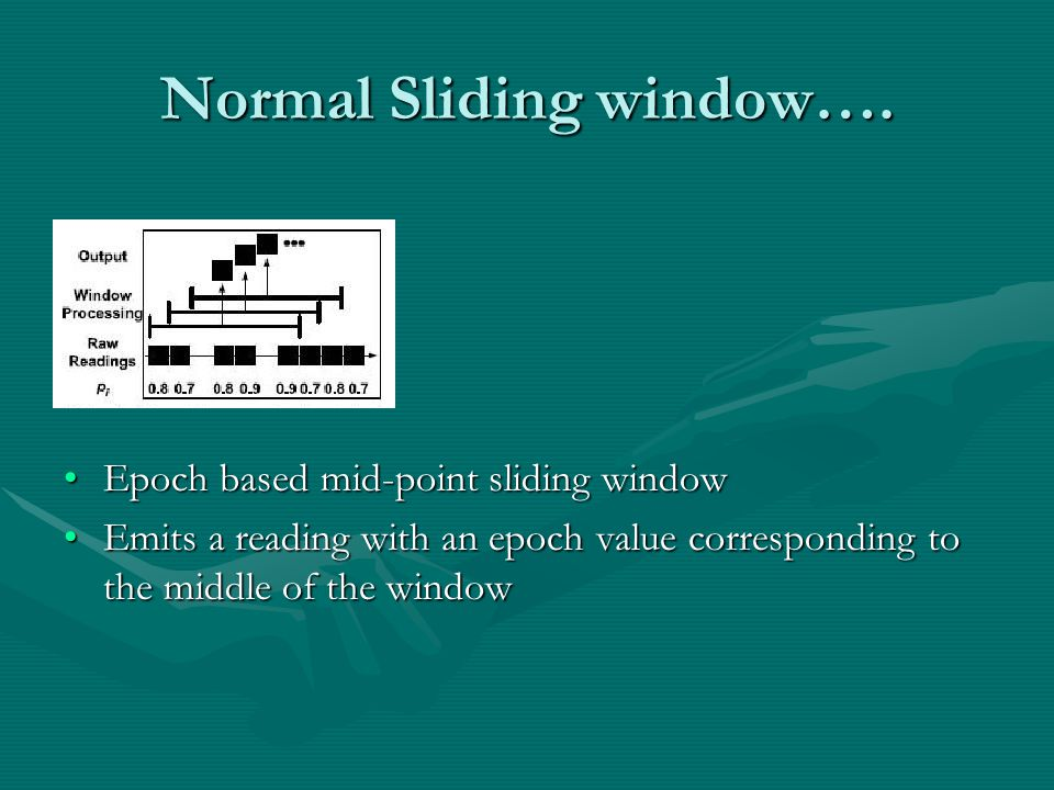 Normal Sliding window….