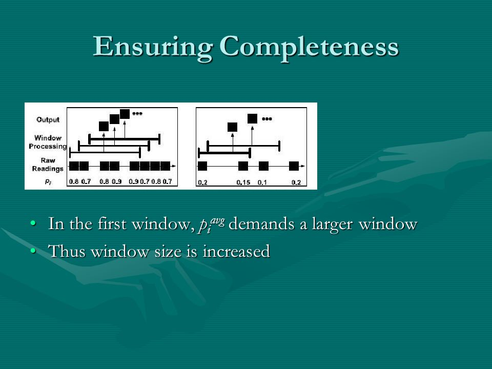 Ensuring Completeness In the first window, p i avg demands a larger windowIn the first window, p i avg demands a larger window Thus window size is increasedThus window size is increased