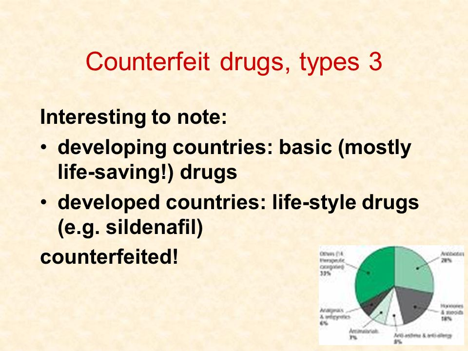 64 Counterfeit drugs, types 3 Interesting to note: developing countries: basic (mostly life-saving!) drugs developed countries: life-style drugs (e.g.