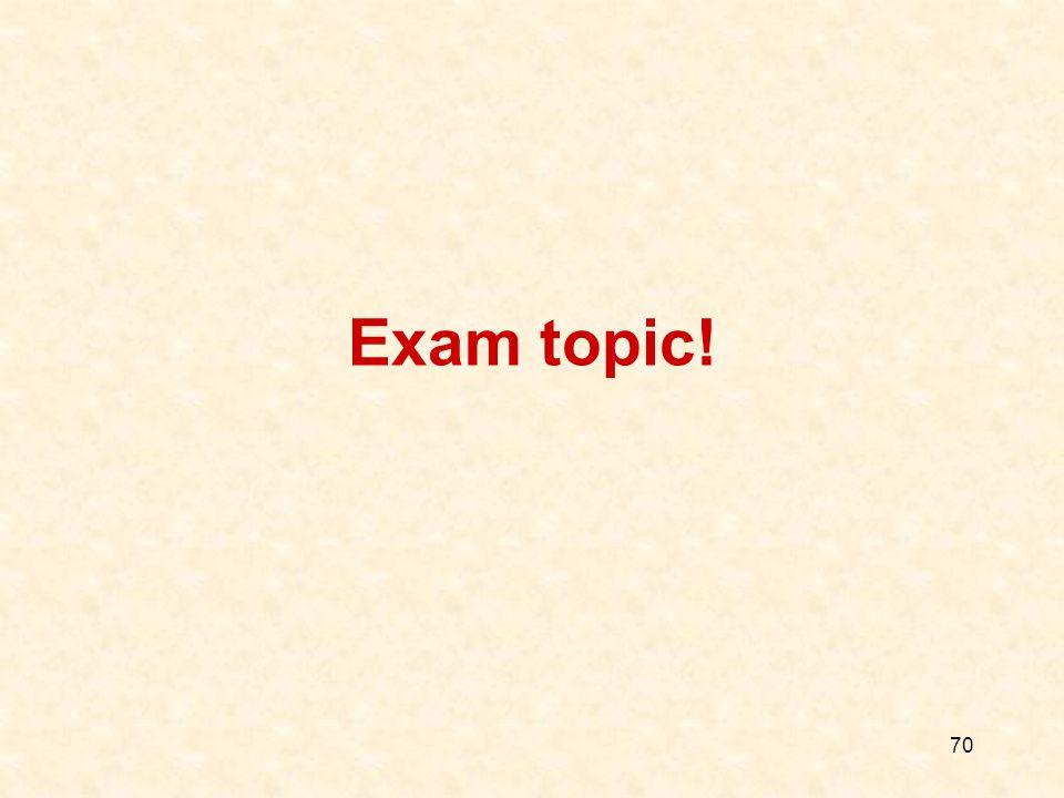 70 Exam topic!