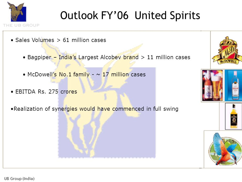 Sales Volumes > 61 million cases Bagpiper – India's Largest Alcobev brand > 11 million cases McDowell's No.1 family - ~ 17 million cases EBITDA Rs. 27