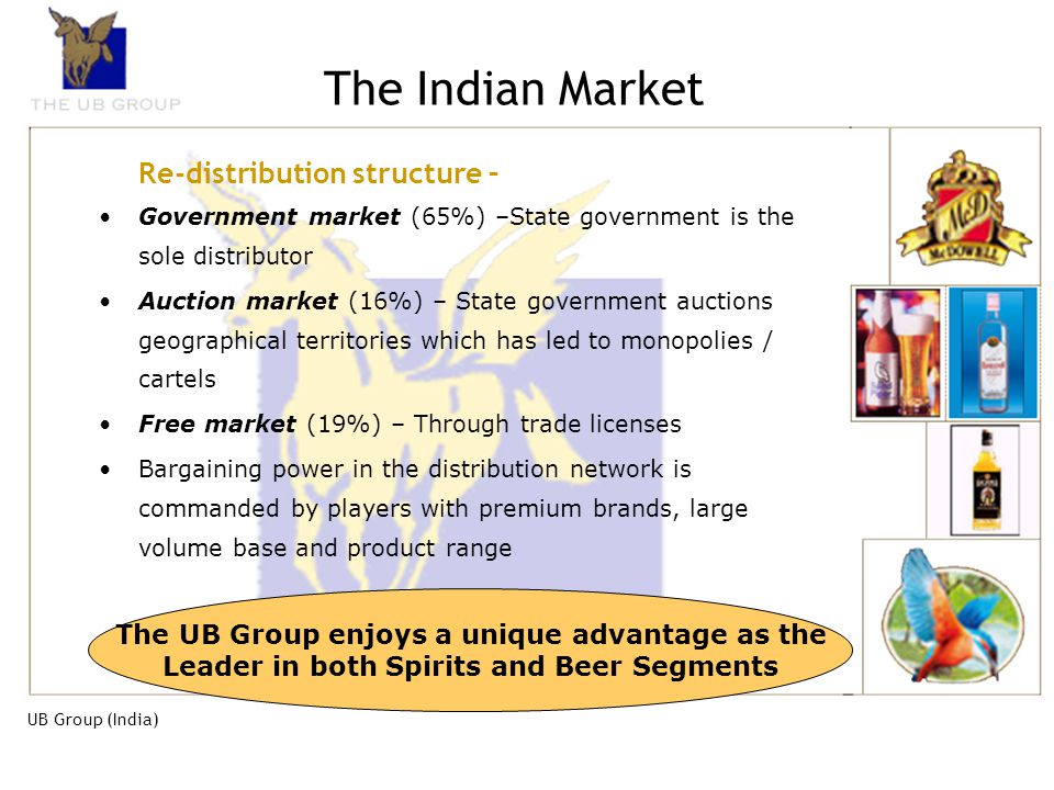 The Indian Market The UB Group enjoys a unique advantage as the Leader in both Spirits and Beer Segments Re-distribution structure – Government market (65%) –State government is the sole distributor Auction market (16%) – State government auctions geographical territories which has led to monopolies / cartels Free market (19%) – Through trade licenses Bargaining power in the distribution network is commanded by players with premium brands, large volume base and product range UB Group (India)